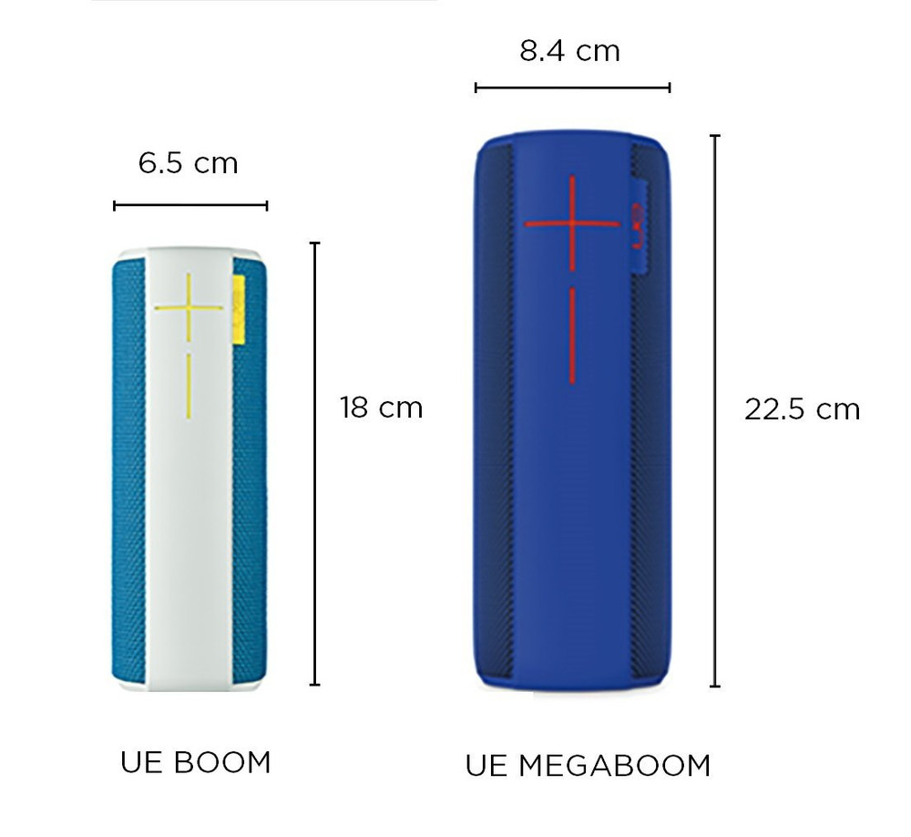 UE Megaboom Wireless Bluetooth Speaker (Cityscape)