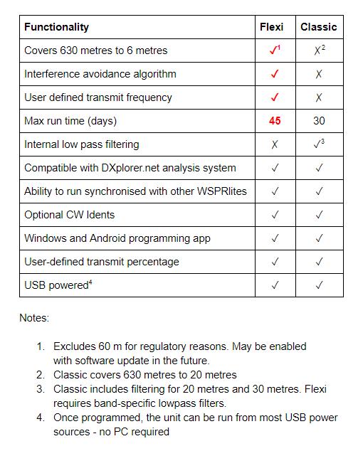 wsprlite-comparison2.png