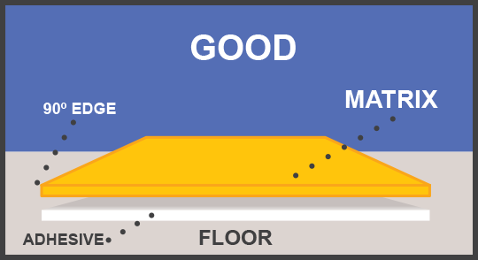 low profile floor marking tape