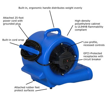 RAPTOR® High-Velocity Centrifugal Air Movers (Standard Blue): RAM1000SBL