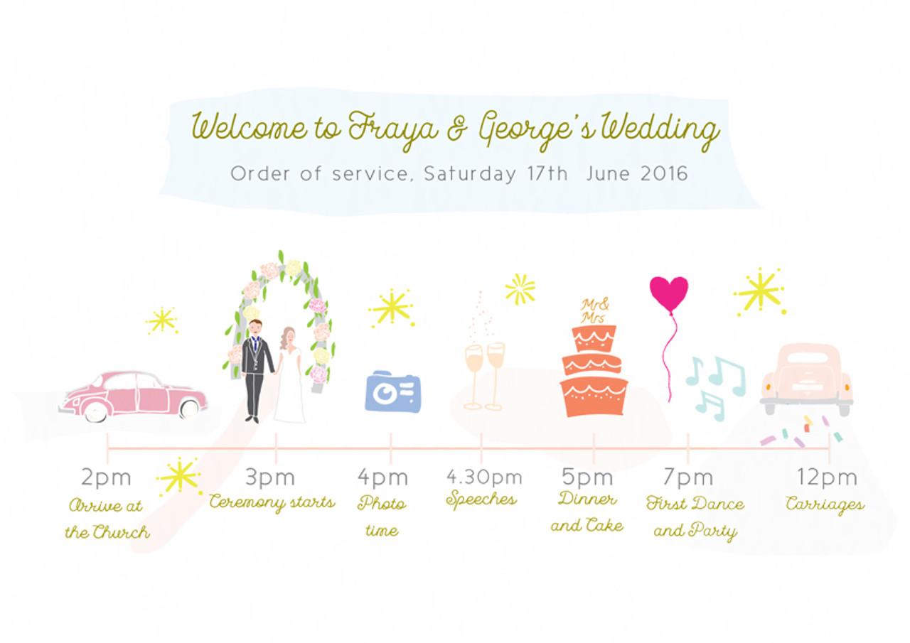 Wedding Order Of The Day: Wedding Order Of Service Timeline