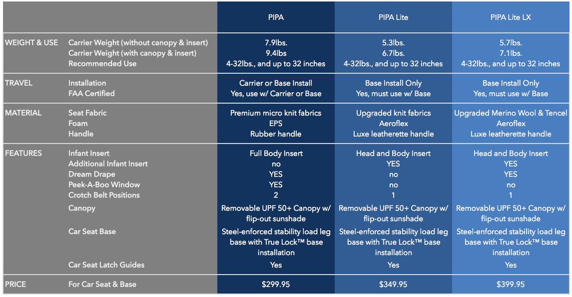 pipa-comparison-6.png