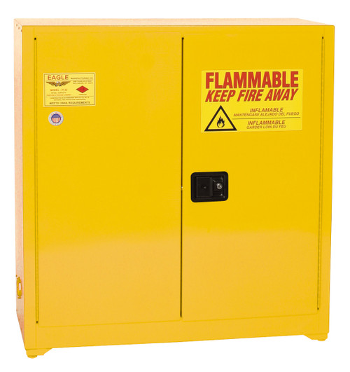 Paint Cabinet - Eagle YPI-30 - 40 Gallon Sliding Door - Yellow  sc 1 st  Interstate Products Inc. & Paint u0026 Ink Storage Cabinets