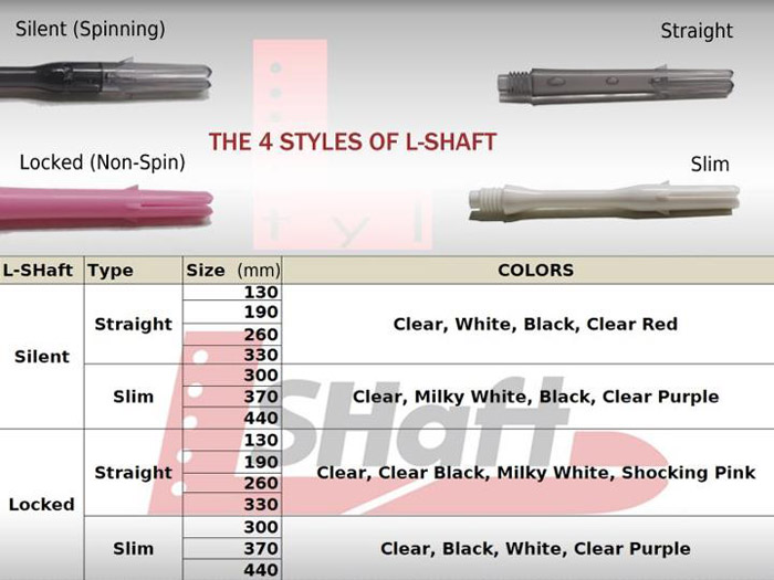 The four L-Shaft styles including locking and spinning styles
