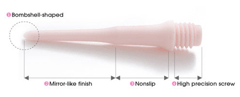 Diagram of the Lippoint dart point design