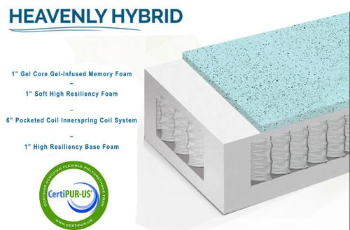 Idealbed Heavenly Hybrid Mattress 4i Adjustable Bed Set