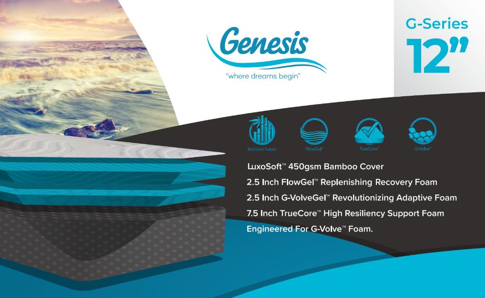 Genesis Mattress Specifications Sheet