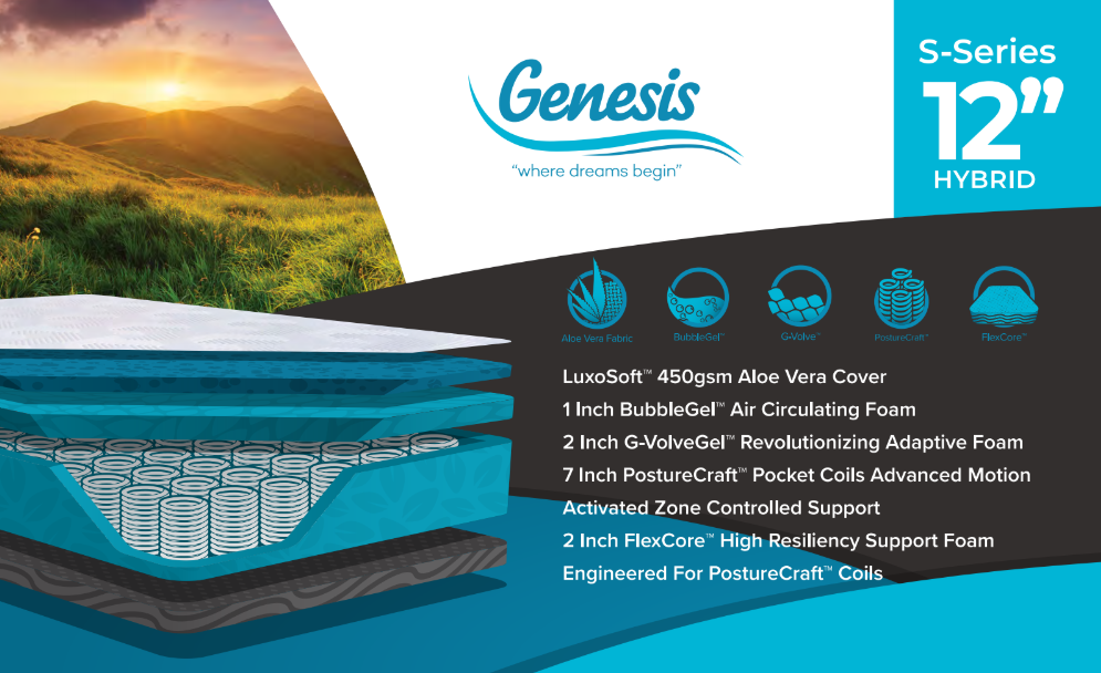 Genesis Mattress Specifications Sheet