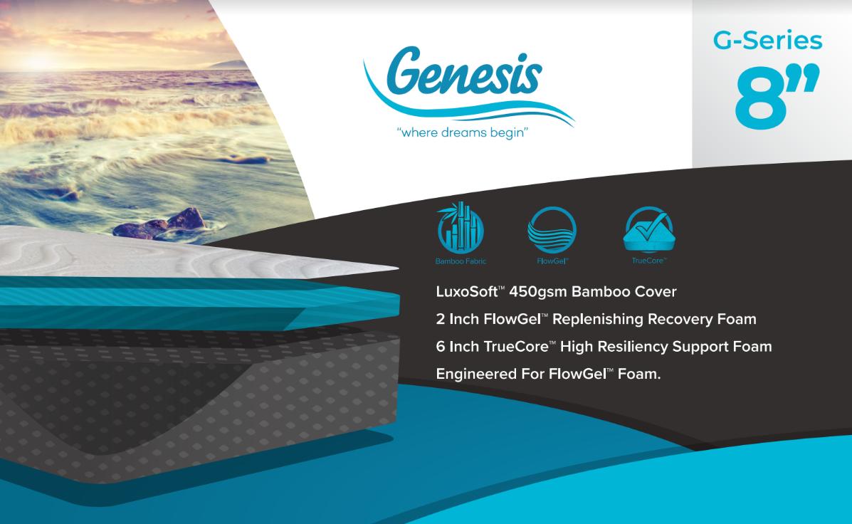 Genesis 8 Quot G Series Memory Foam Mattress Firm Dealbeds Com