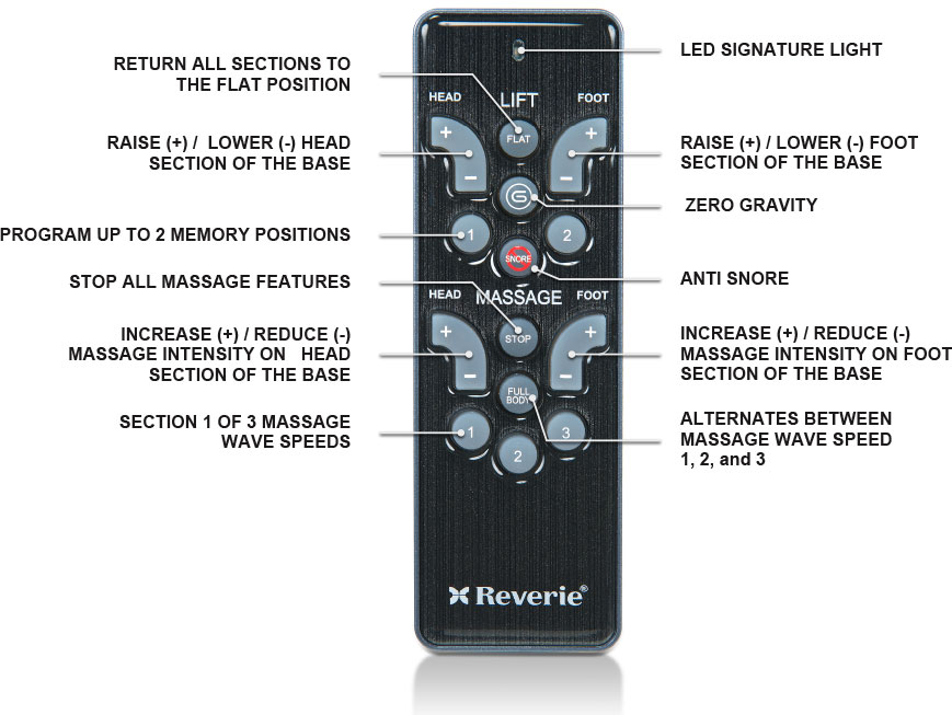 rev-remote-5d7s.jpg