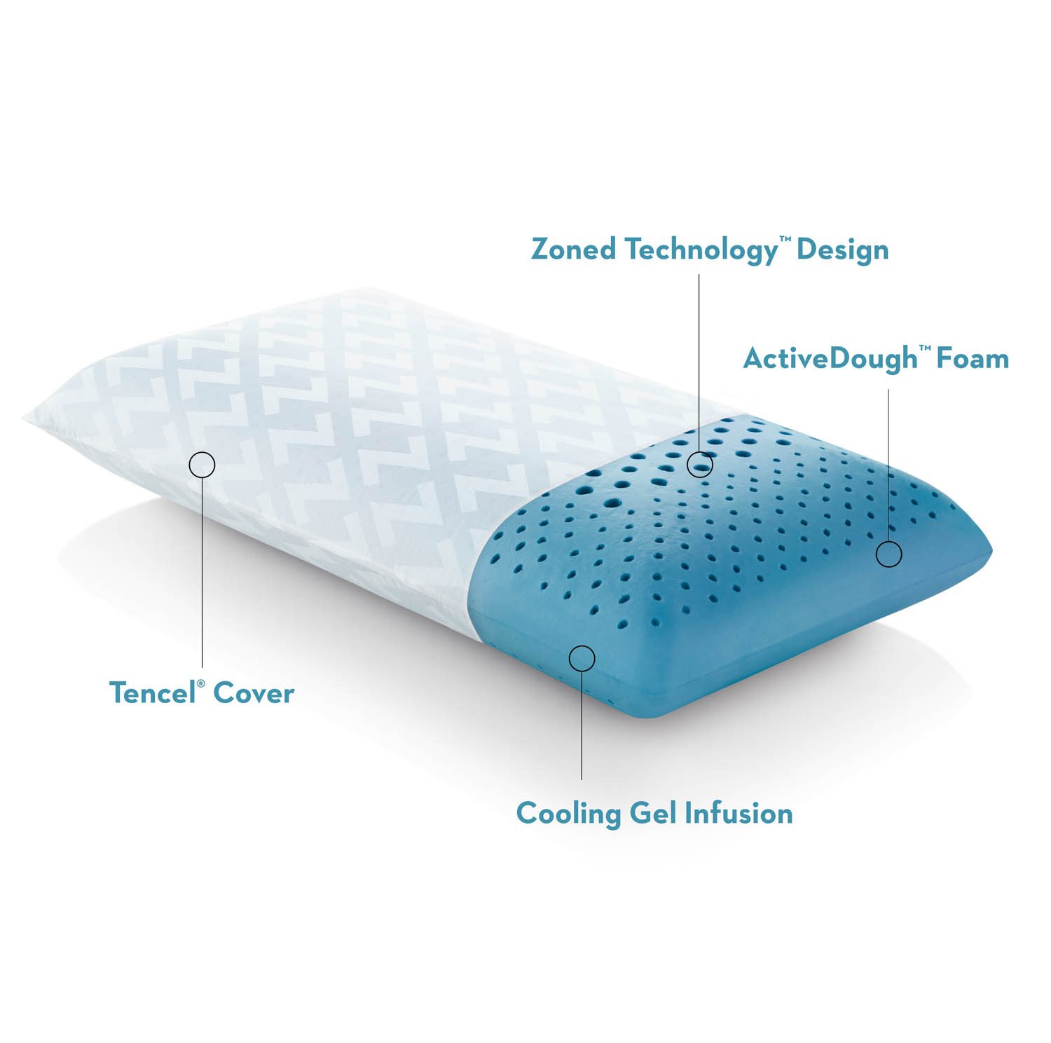 Malouf Zoned ActiveDough Cooling Gel Infused Pillow ...