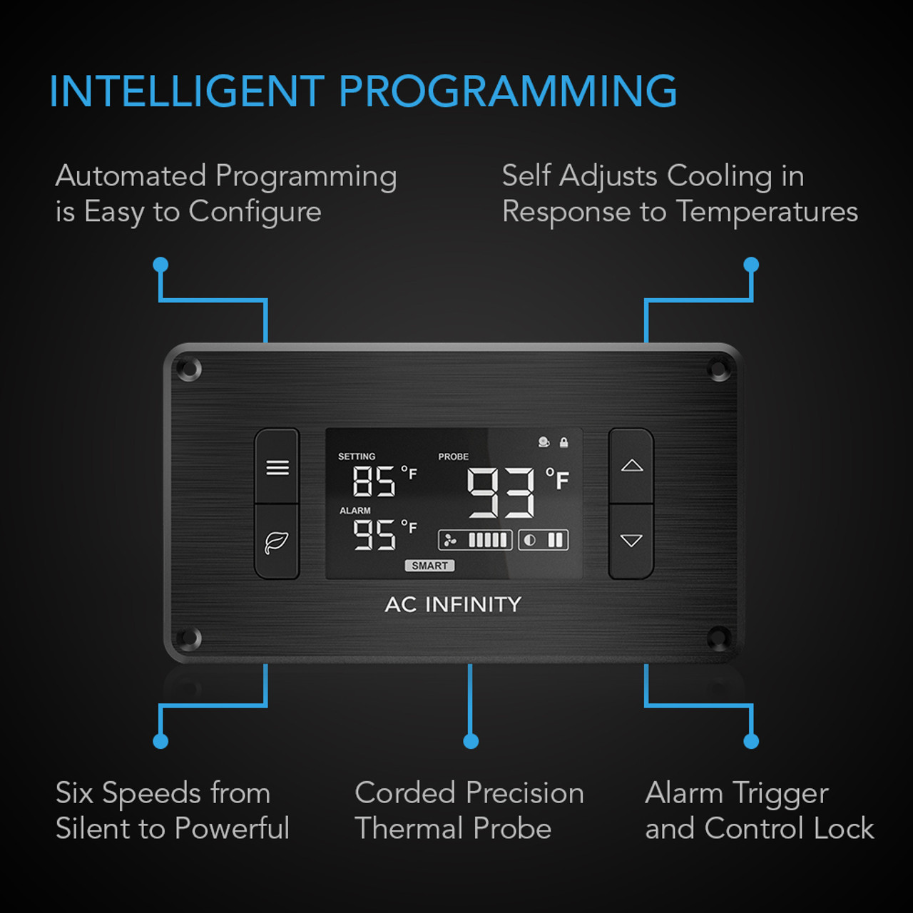 Ac Infinity Ai Atc Single Zone Intelligent Thermal Fan