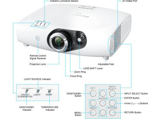 Panasonic Pt Rz370ea Full Hd 3500 Lumens Digital Link Led