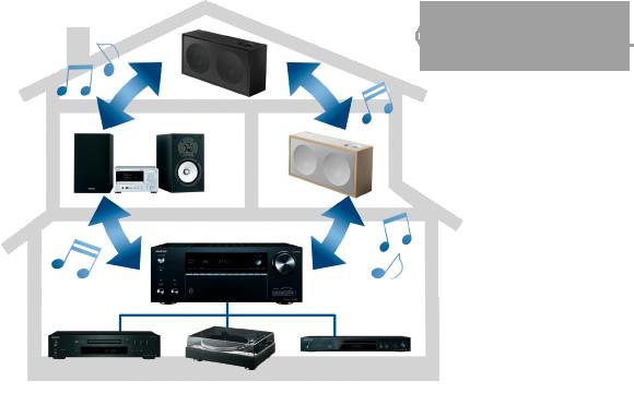 FlareConnect™ wireless multi-room audio