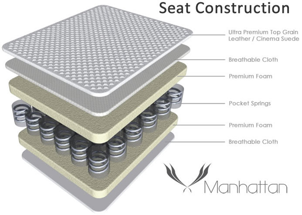 Manhattan Seat Base