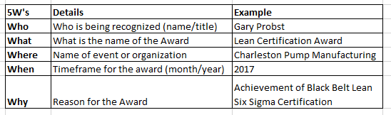 Certification Award Ideas and Wording | Awarding You