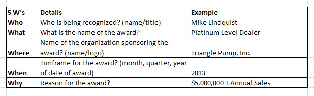 dealer and vendor awards ideas and wording recognition award