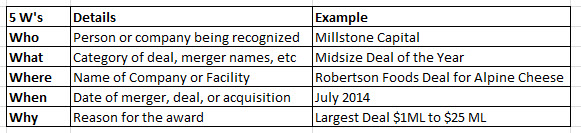 The 5ws of Deals Mergers and Acquisition Award Wording