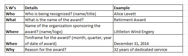 five questions to answer when wording your retirement awards