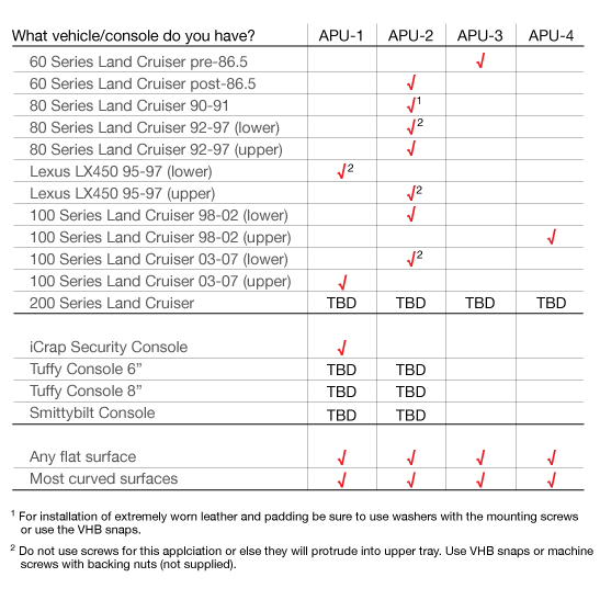 apu-application-guide.png
