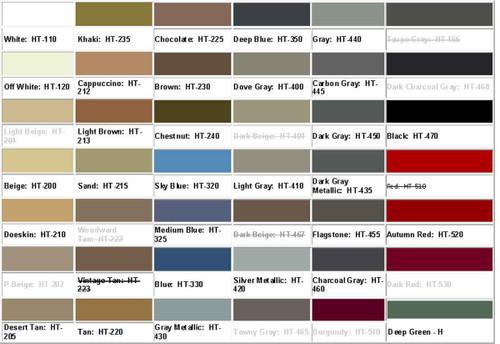 Hi-Tech Carpet Dyes   Auto Detailing Supplies