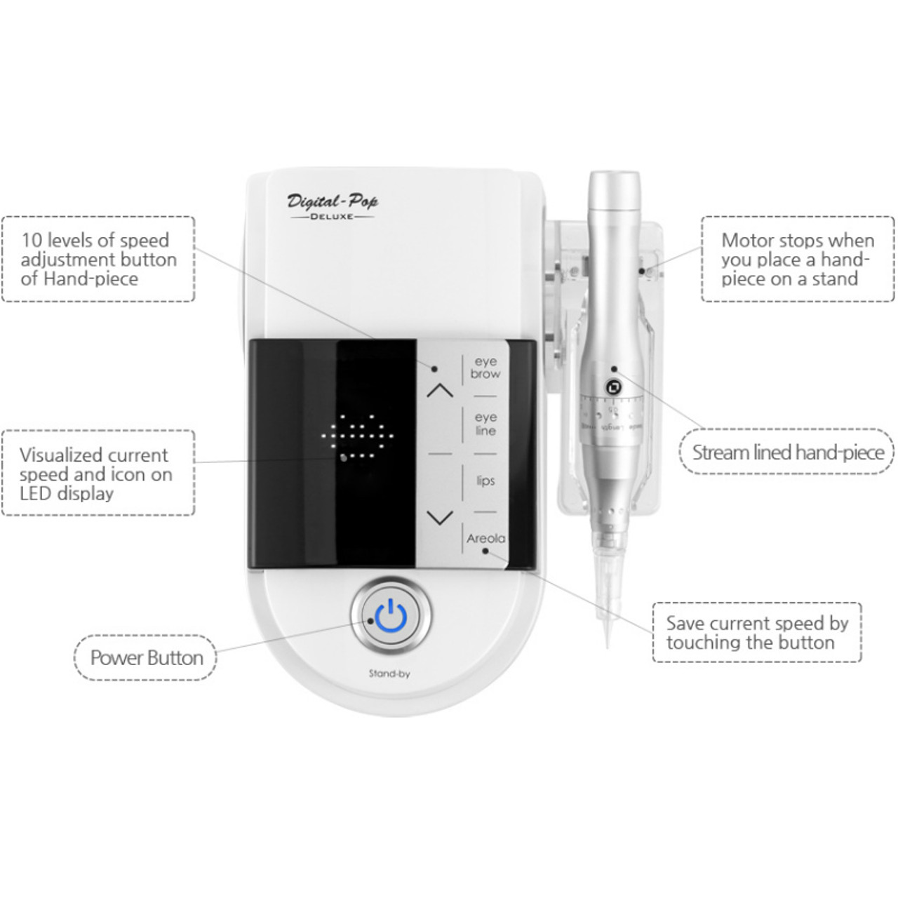 Bomtech Digital Pop Deluxe 10 Speed Permanent Makeup (PMU) Machine