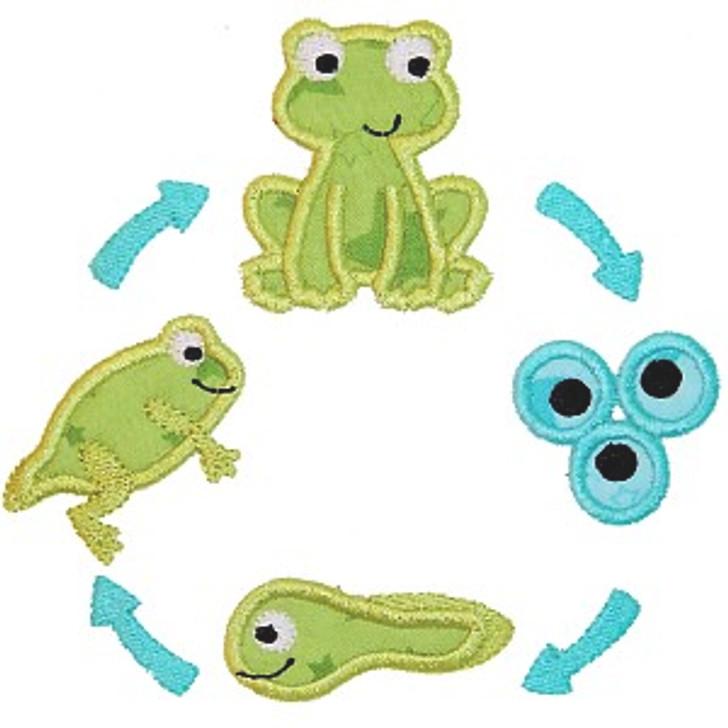 Frog Cycle Applique