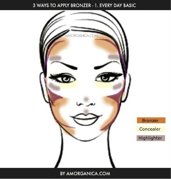 How to apply Bronzer 1