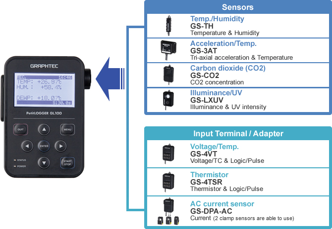 gl100-multifunction-input