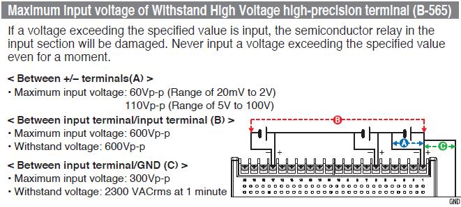 Graphte GL840-wv-input-voltage