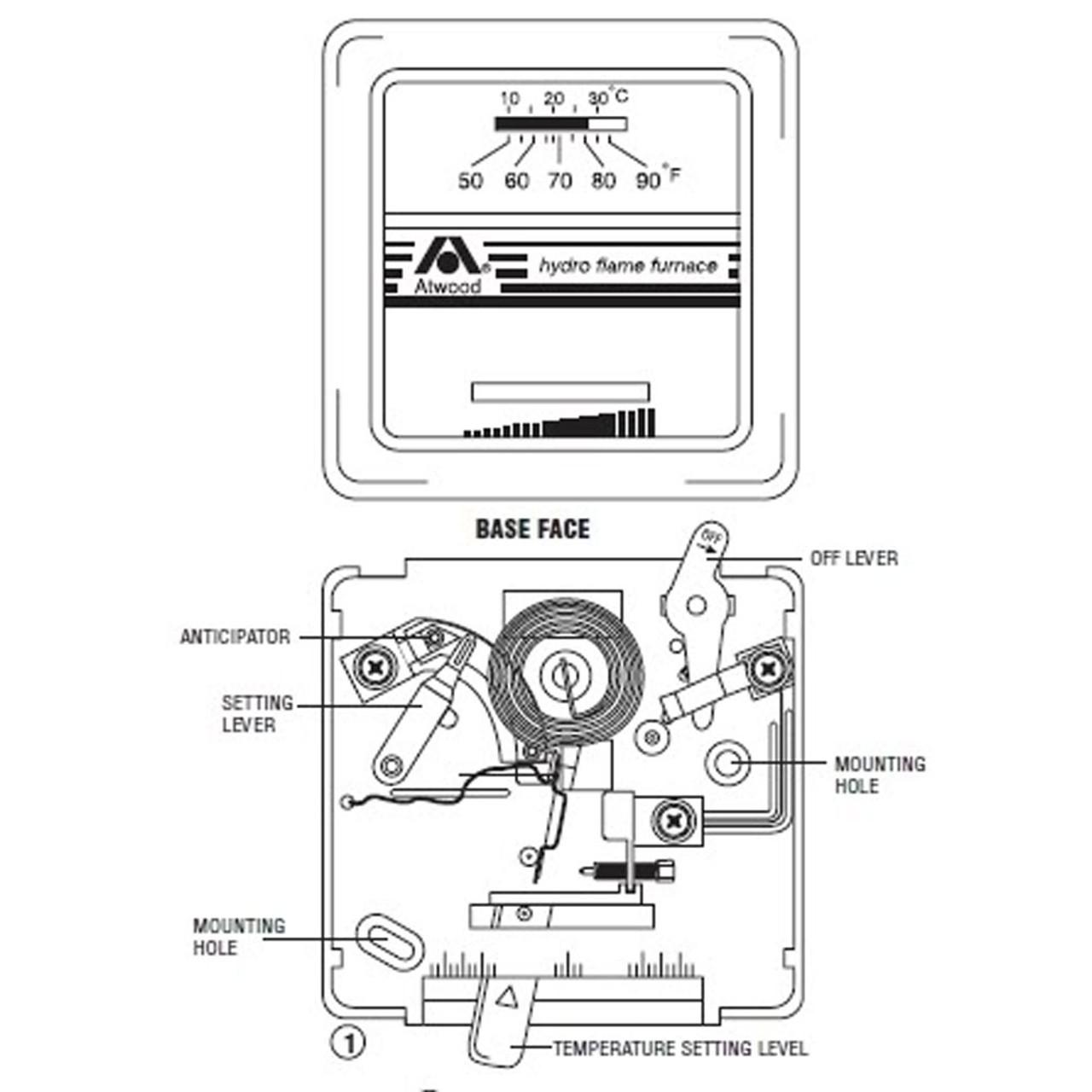 Atwood Rv Furnace Thermostat Wiring Ac Diagram 1987 Ford F 150 Lariat Radio