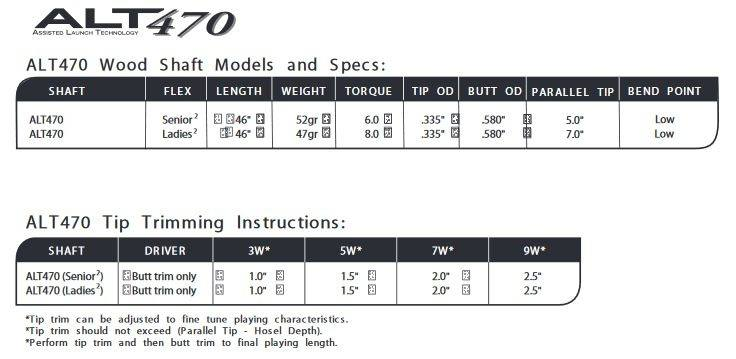 aerotech-alt470-shafts-spec-sheet.jpg