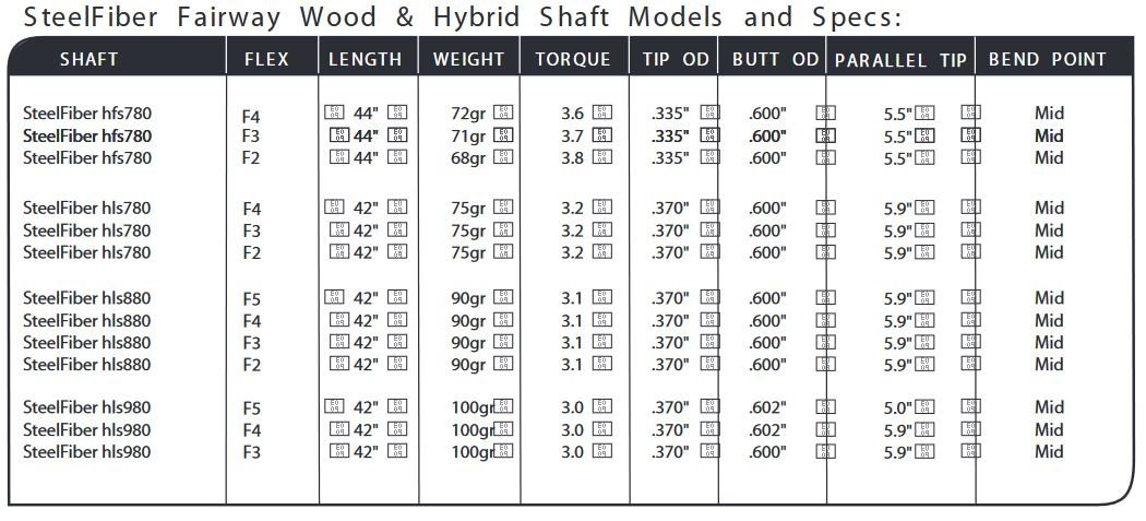 SteelFiber Hybrid Models HLS780 HLS880 and HLS980