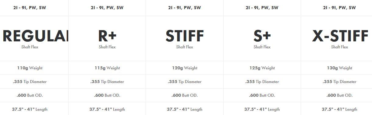kbs-c-taper-iron-shafts-.355-taper-tip-spec-sheet.jpg