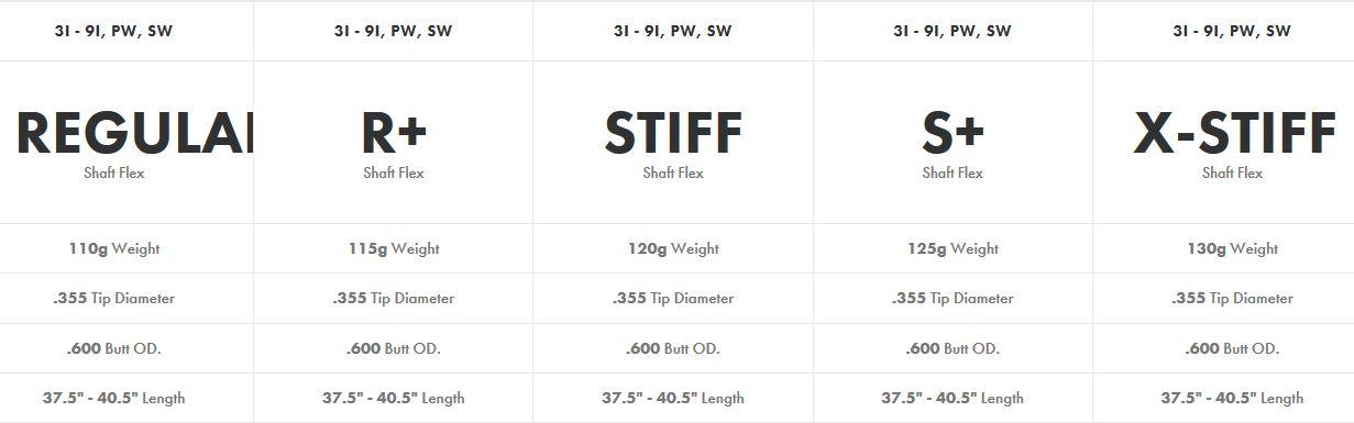 kbs-taper-iron-shafts-.355-taper-tip-spec-sheet.jpg