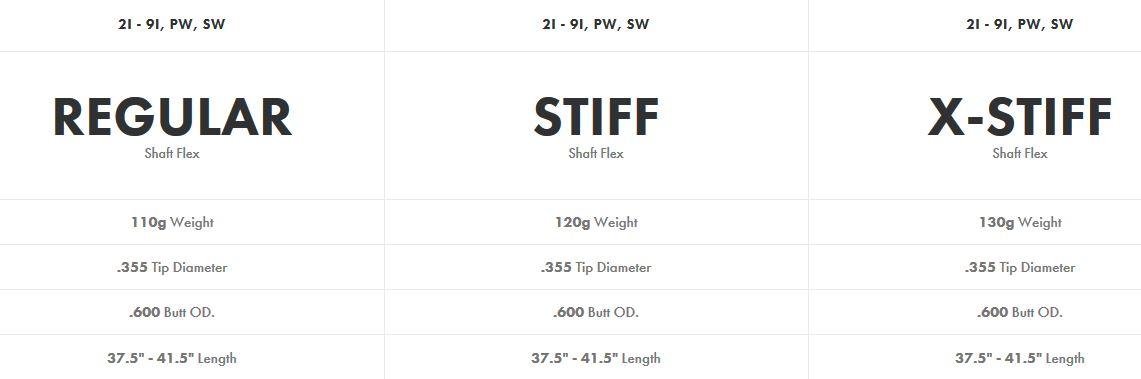 kbs-tour-flt-matte-iron-shafts-spec-sheet.jpg
