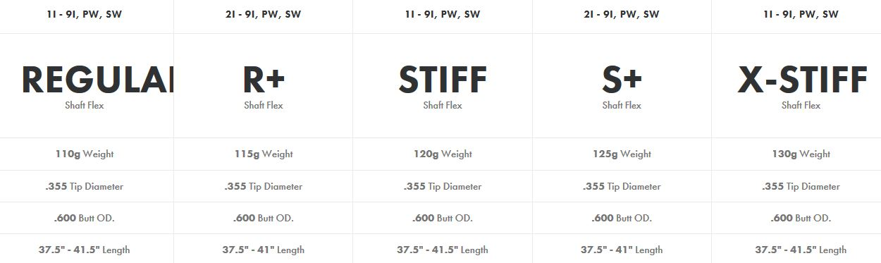 kbs-tour-iron-shafts-spec-sheet-355-tip.jpg