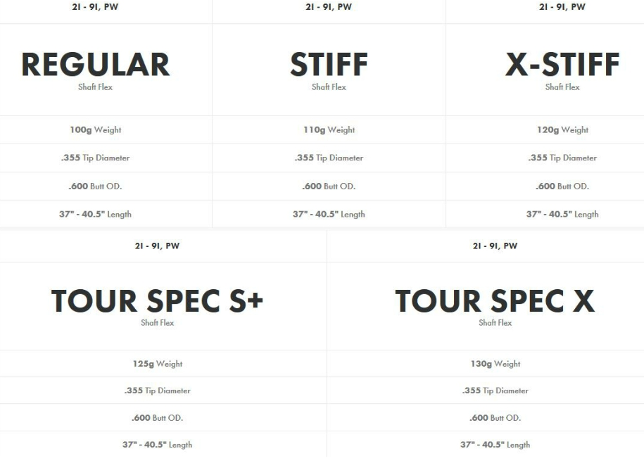 kbs-tour-v-iron-shafts-spec-sheet.jpg