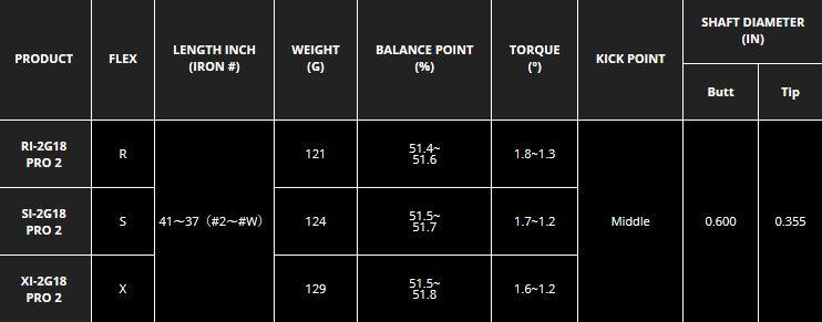 nippon-n.s.-pro-modus-3-tour-130-iron-shafts-355-spec-sheet.jpg