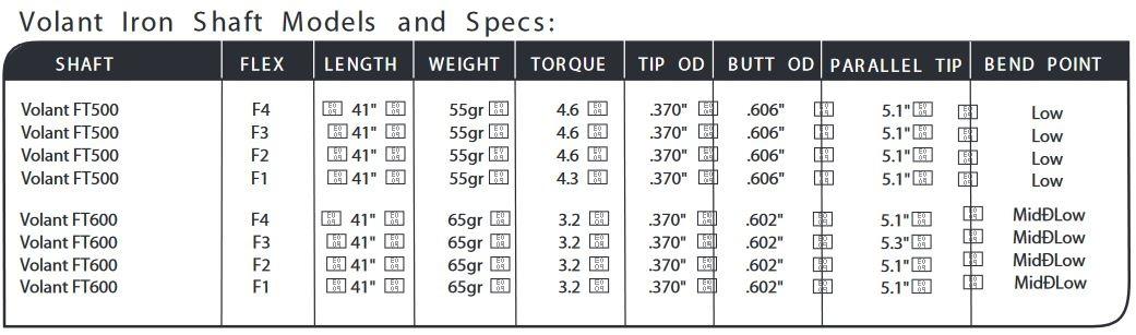 volant-irons-by-aerotech-spec-sheet.jpg