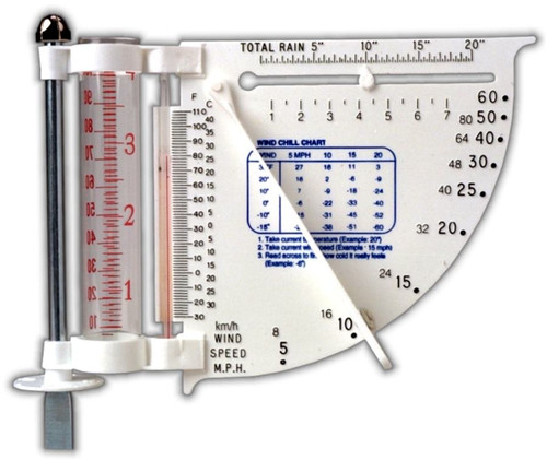 mini weather station science kit