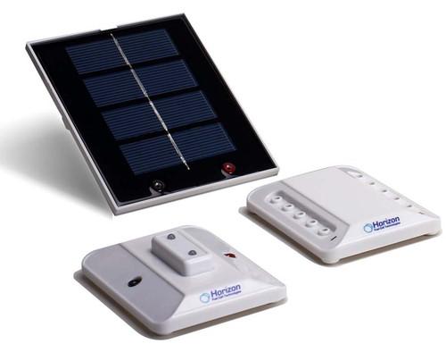 Renewable Energy Science Kit