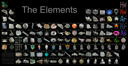 Photographic Elements Poster