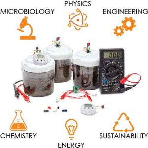 MudWatt Science Fair Pack