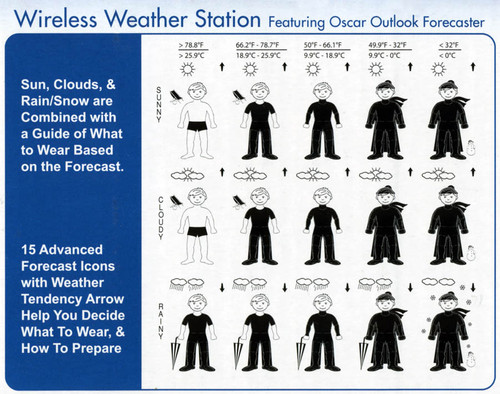 Wireless Weather/Moon Forecast Station