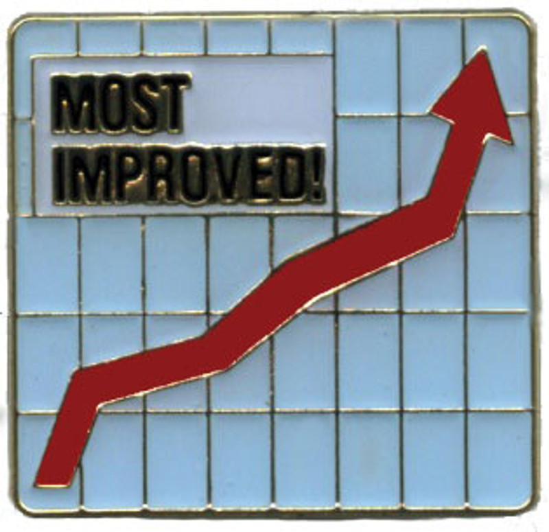 Most Improved Graph Lapel Pin