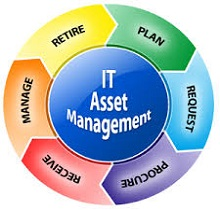 it-asset-management-resize.jpg