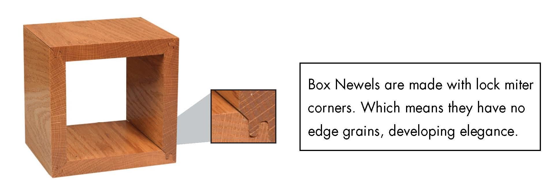 Lock Mitered Corners - Box Newel Post