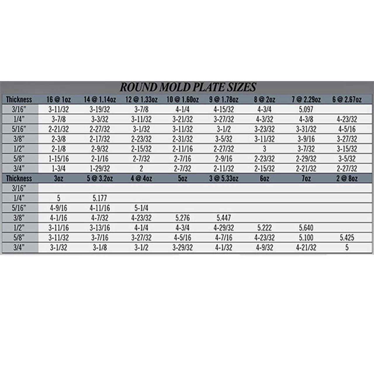 Patty-O-Matic - PS21 - UL/EPH - NSF/ANSI 8 Standards