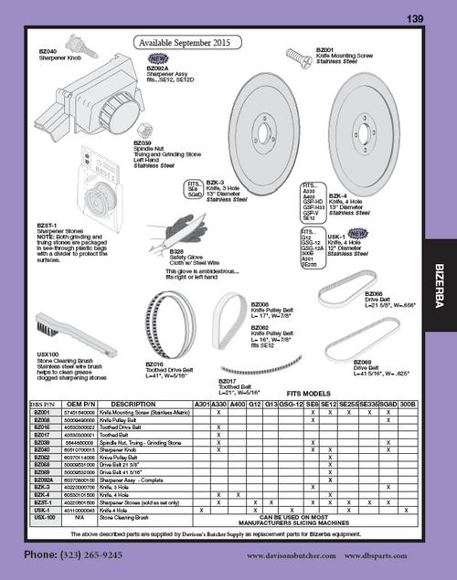 parts meat deli slicer parts bizerba parts slicers page 1 rh davisonsbutcher com bizerba slicer parts manual bizerba a400 parts manual